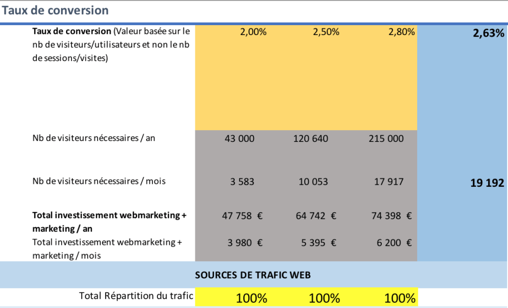 Business plan e-commerce et webmarketing 3