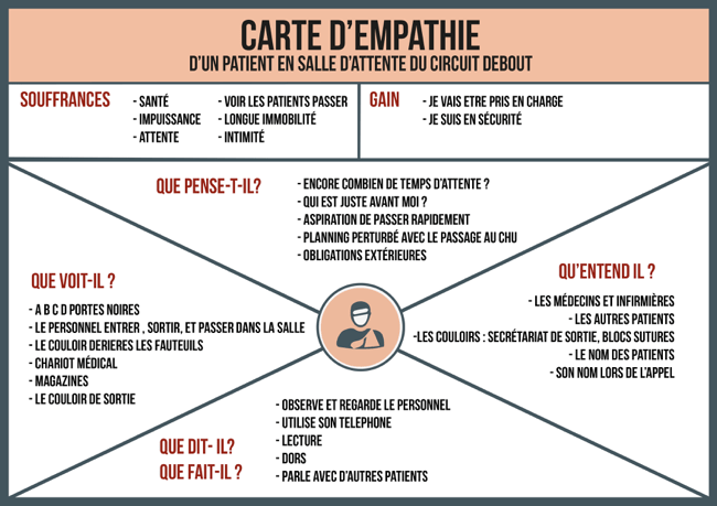 carte empathie e-commerce