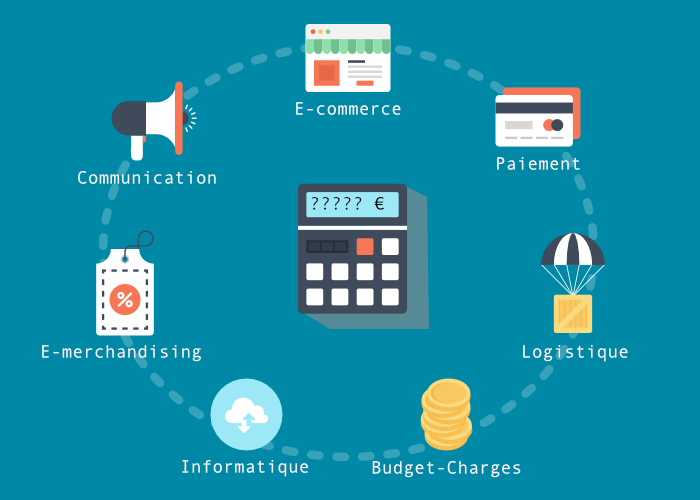 Business plan e-commerce 1