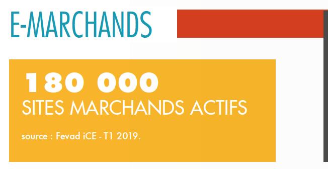 e-marchands actifs 2019