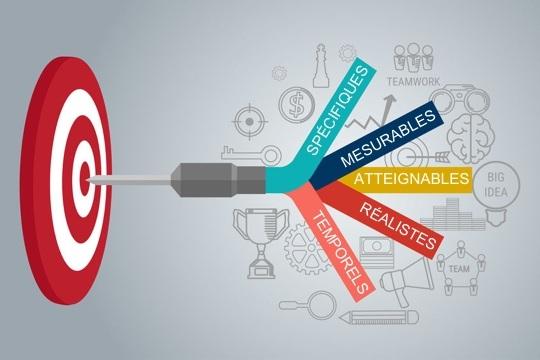 objectifs SMART e-commerce